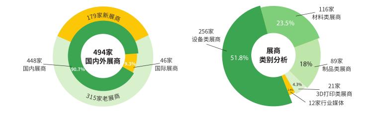 中国国际耐火材料2021年上海展览会展出范围